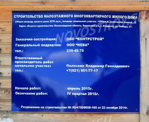 Малоэтажный ЖК «Моя Отрада»: паспорт объекта.