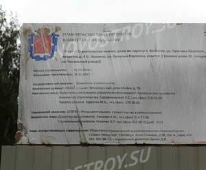 ЖК «Дом на улице Красных Партизан»: паспорт объекта.